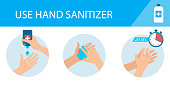 Medical infographic - how to use hand sanitizer. Step by step instructions and guidelines. Personal hygiene and disease prevention, healthcare for prevent virus. Vector illustration.