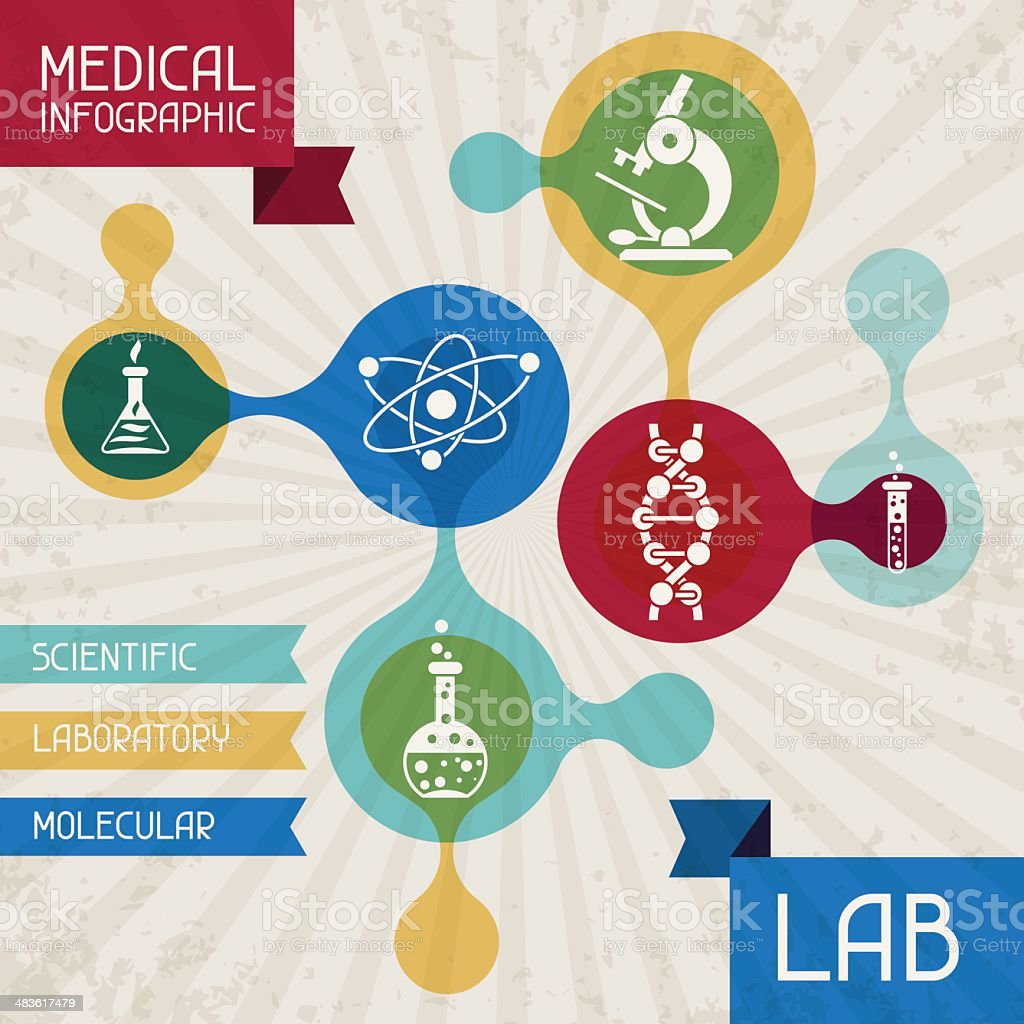 Medical infographic LAB. royalty-free stock vector art