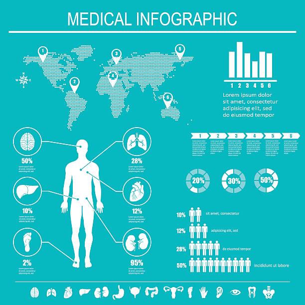 medical infographics elements - autopsy stock illustrations, clip art, cartoons, & icons