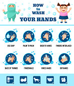 How to wash your hands. Medical instruction step by step infographics of stages of proper hand washing. Hand washing, disinfection, sanitary hygiene, protection, prevention Covid-19 coronavirus vector