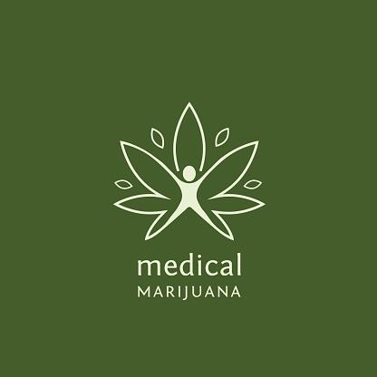 Medical marijuana product labels and logo graphics