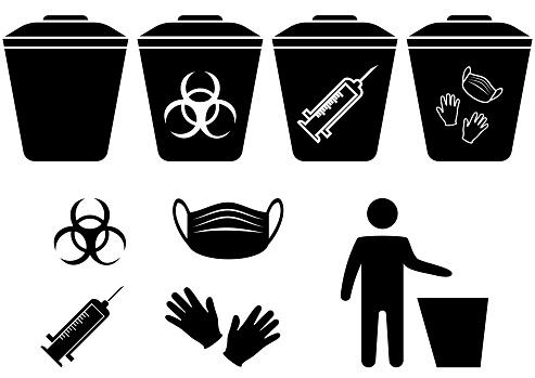 Medical mask utilization. The man throws the medical trash. Biohazard waste disposal. Biohazard infectious waste. Trash can with Biohazard medical gloves and mask symbol. Covid waste. Vector