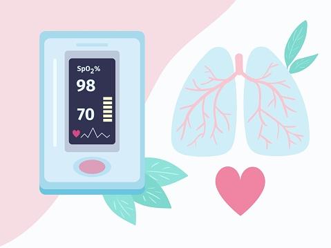 Medical pulse oximeter. Oximetry for measuring oxygen saturation in blood. Pneumonia alertness during coronavirus epidemic.