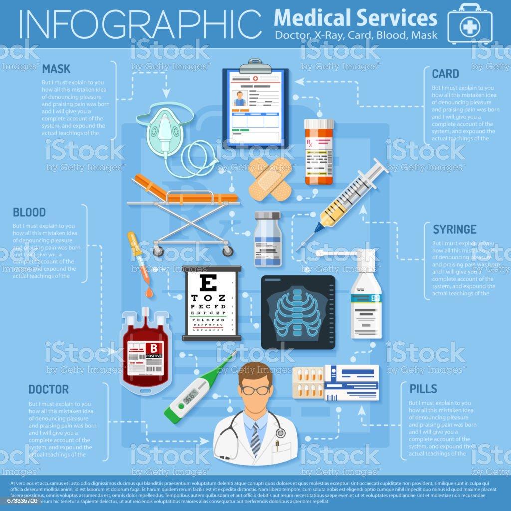 medical services infographics vector art illustration