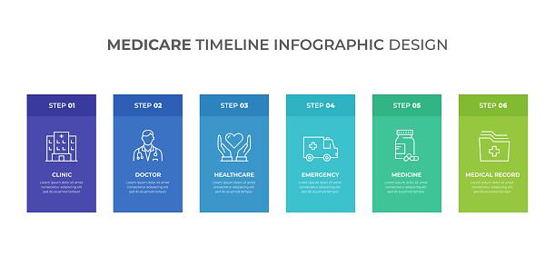Medicare Infographics