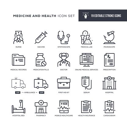 Medicine and Health Editable Stroke Line Icons
