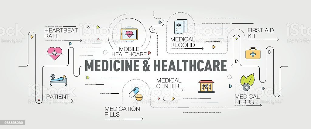 Medicine and Healthcare banner and icons vector art illustration