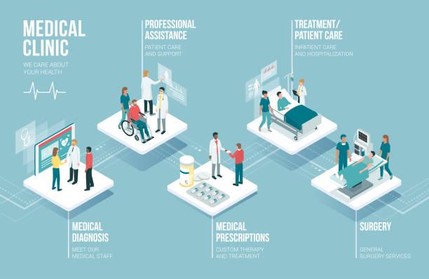 infografika dla medycyny i opieki zdrowotnej - rzut izometryczny stock illustrations