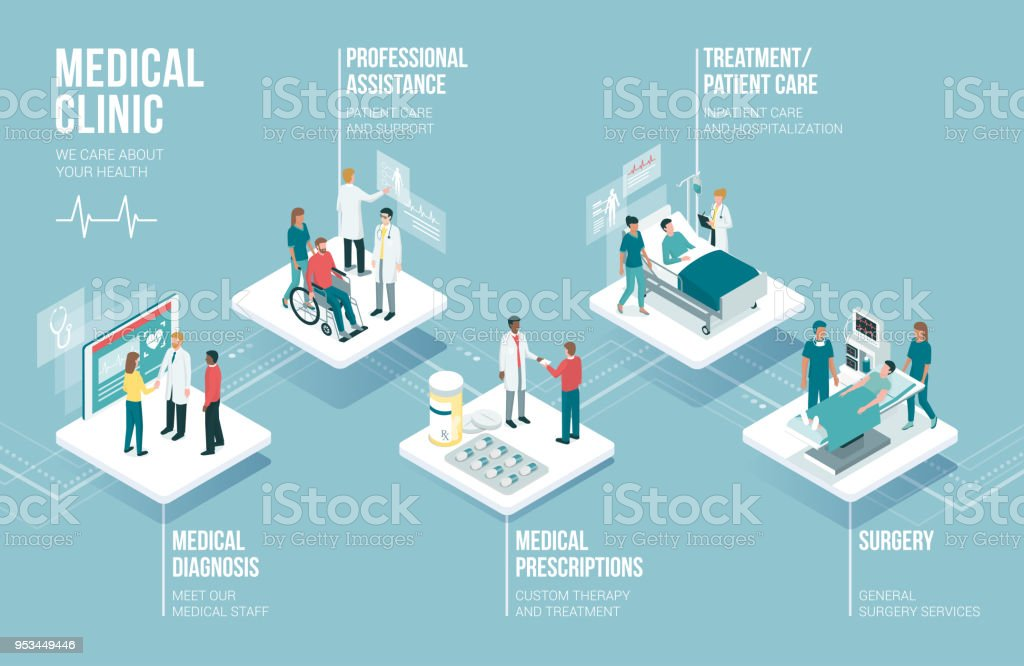Medicine and healthcare infographic vector art illustration