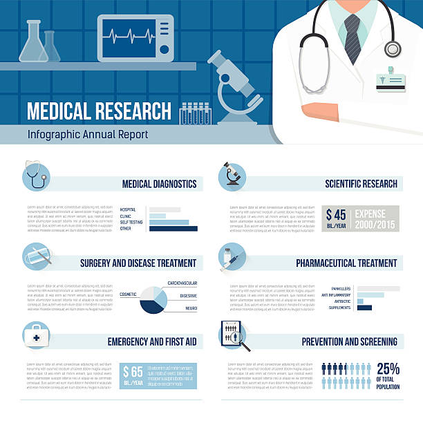 Medicine and healthcare infographics vector art illustration