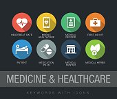Medicine and Healthcare chart with keywords and icons. Flat design with long shadows