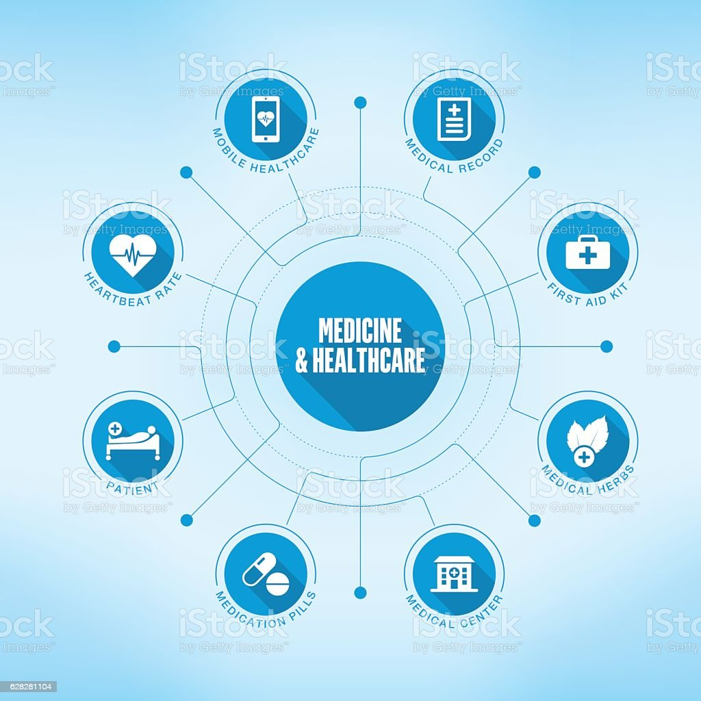 Medicine and Healthcare keywords with icons vector art illustration