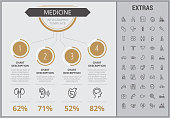 Medicine infographic template, elements and icons
