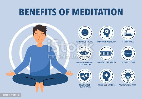 Meditating man with benefits of meditation vector illustration. Relaxation of body, mind and emotion infographic in flat design.