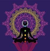 Meditation And Seaven Chakra