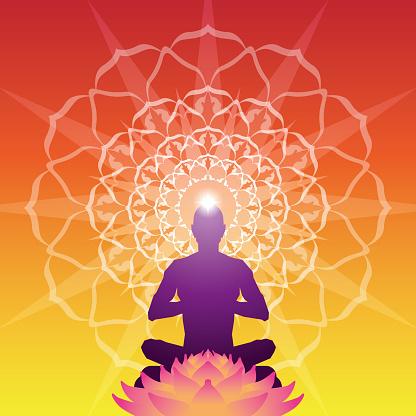 Meditation Aura Background