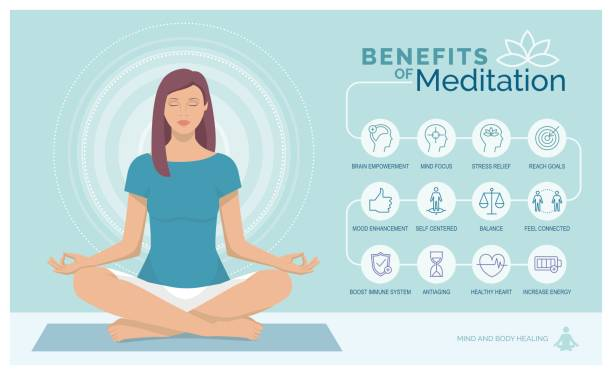 Meditation health benefits infographic Meditation health benefits for body, mind and emotions, vector infographic with icons set meditation stock illustrations