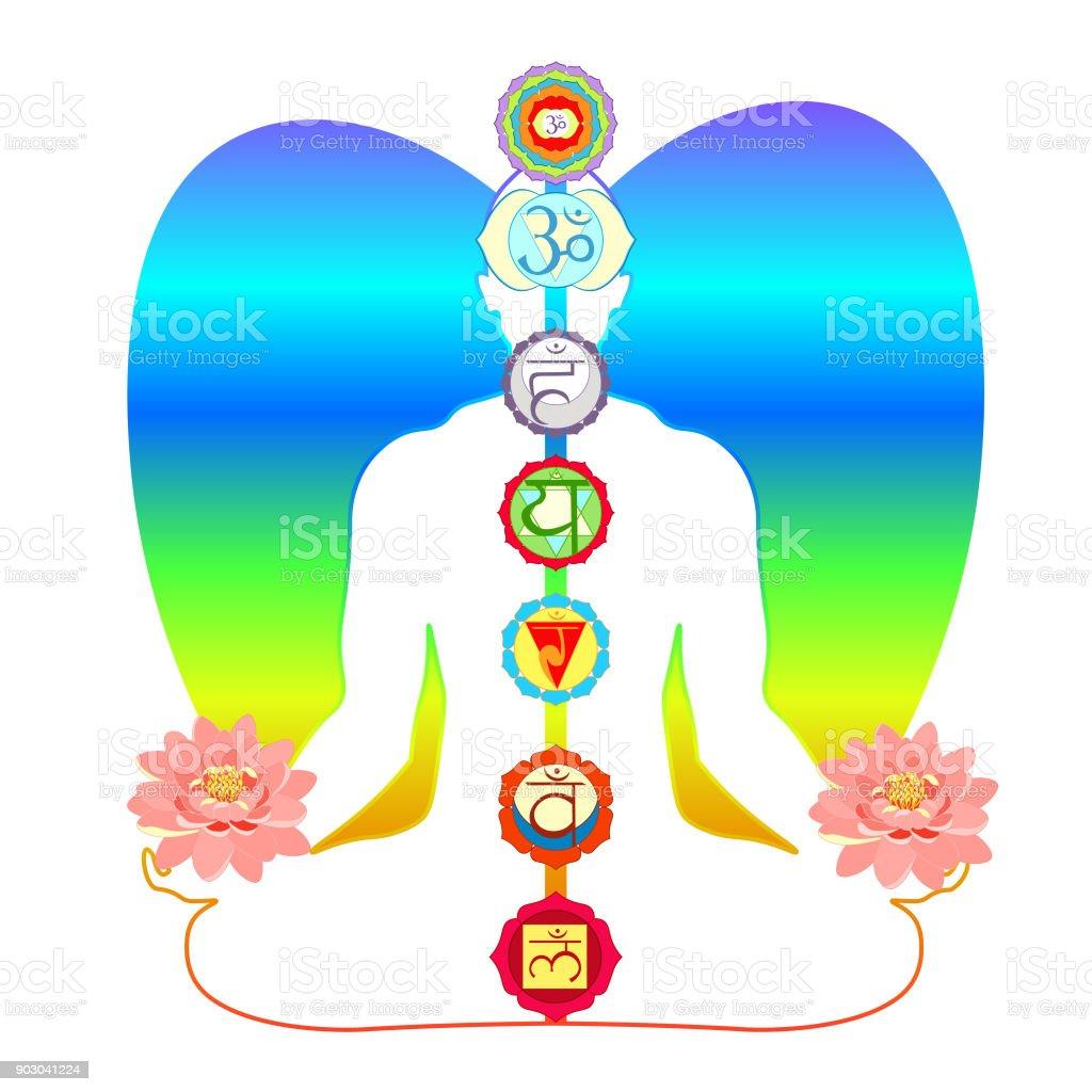 Meditation Yoga Man With Chakras And Lotus Flower Vector