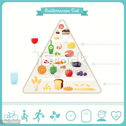 Mittelmeerdiat Ernahrungspyramide Und Infografiken Stock Vektor Art