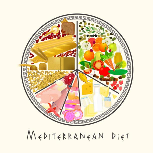 ilustrações de stock, clip art, desenhos animados e ícones de dieta mediterrânica imagem - mediterranean food