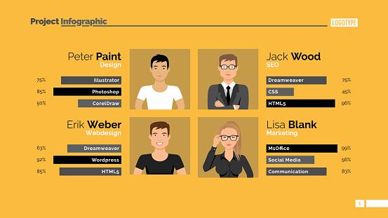 Meet the team slide