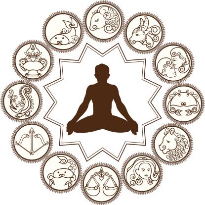 Mehendi  Zodiac Sign