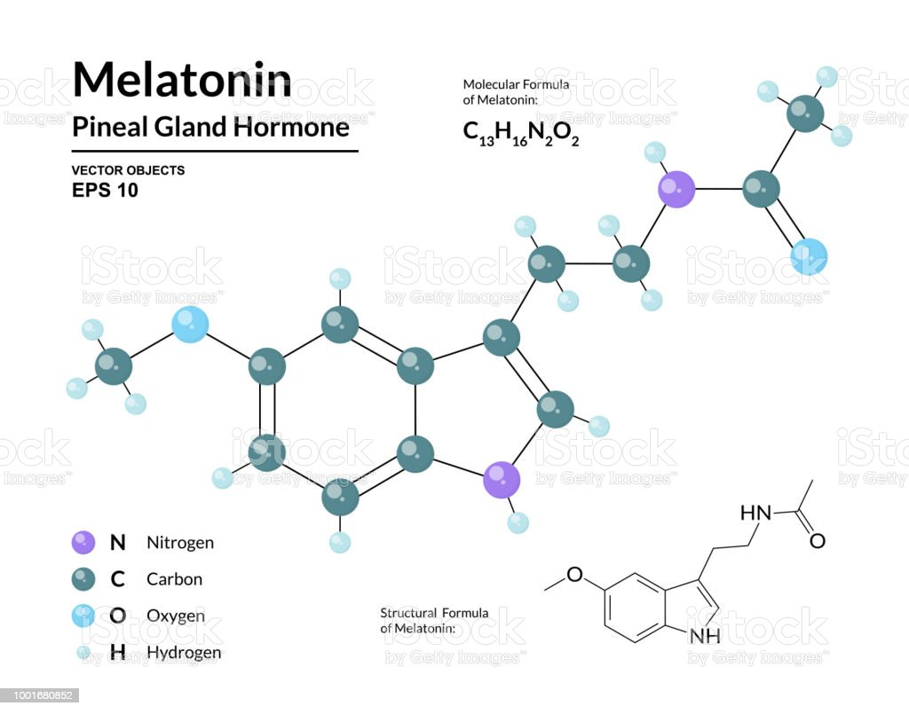 Melatonin Pineal Gland Hormone Regulator Of Diurnal Rhythms Carbon Dioxide Co2 Atomic Diagram Royalty Free Stock Photo Image Structural Chemical Molecular Formula And