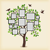 Memories tree with frames