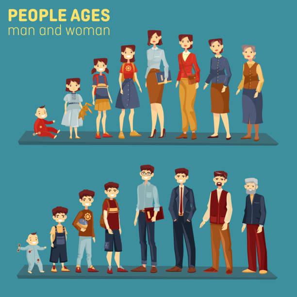 ilustrações, clipart, desenhos animados e ícones de homens e mulheres em estágios diferentes de envelhecimento - vida de estudante