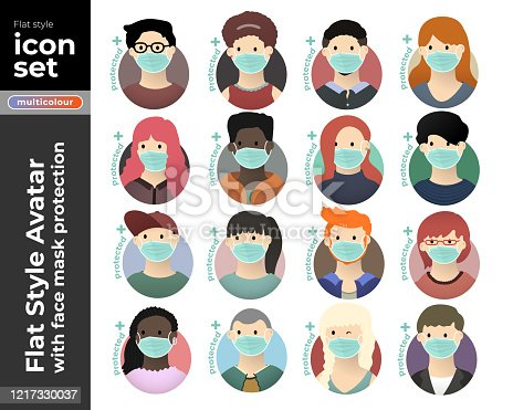 Flat icon Illustration set of men and women avatar wearing face mask (surgical mask) for protection. Texts are editable.