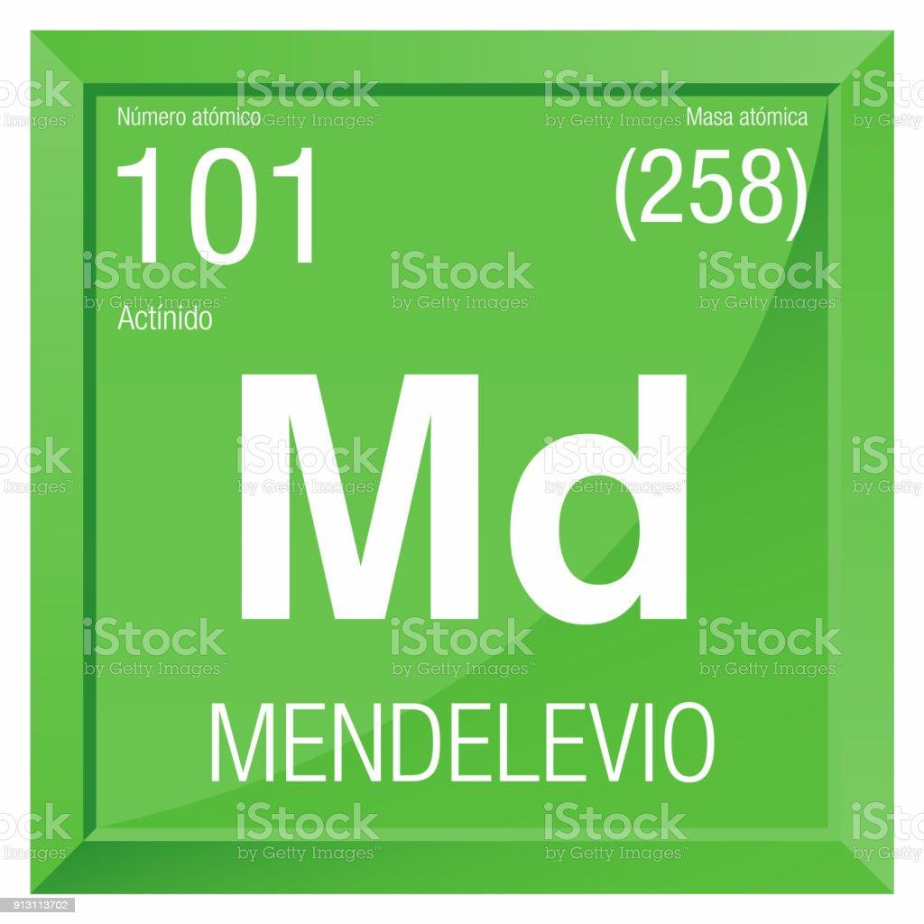 Mendelevio Symbol Mendelevium In Spanish Language Element Number 101