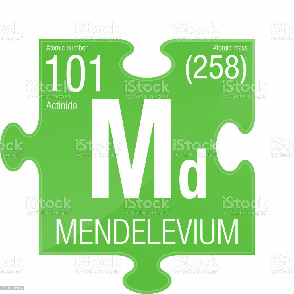 Mendelevium Symbol Element Number 101 Of The Periodic Table Of The