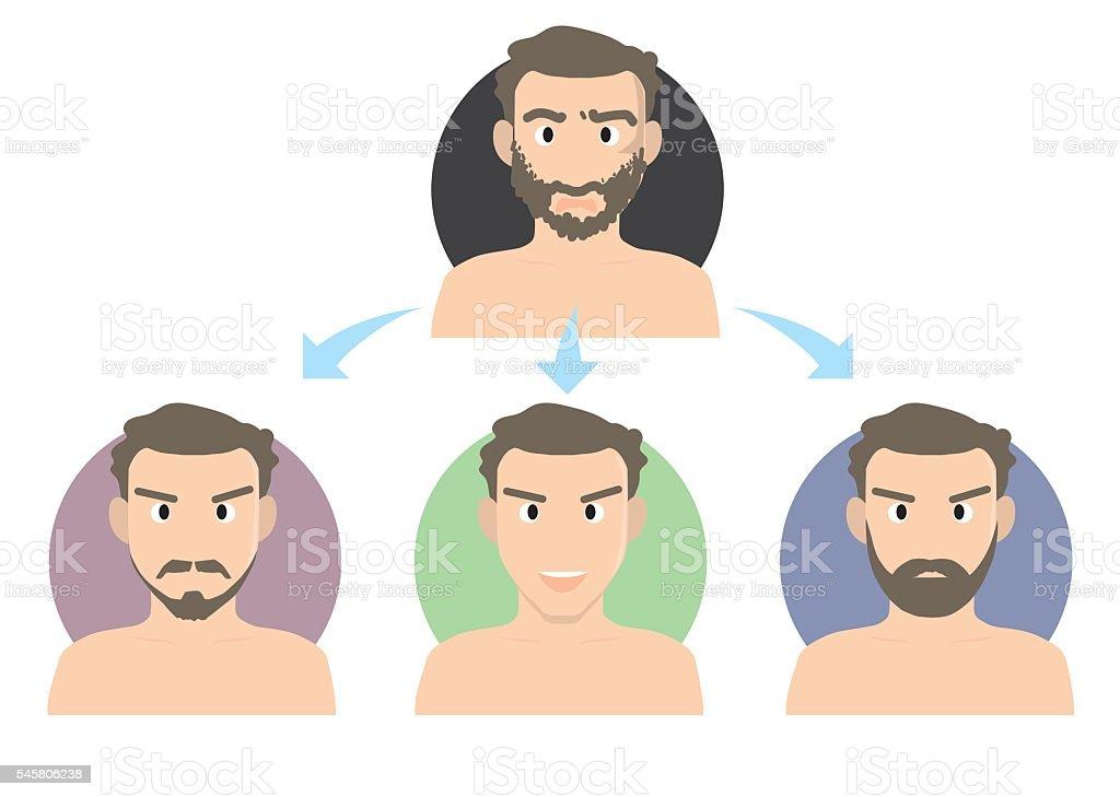 Men's beauty - beard (Three types) vector art illustration
