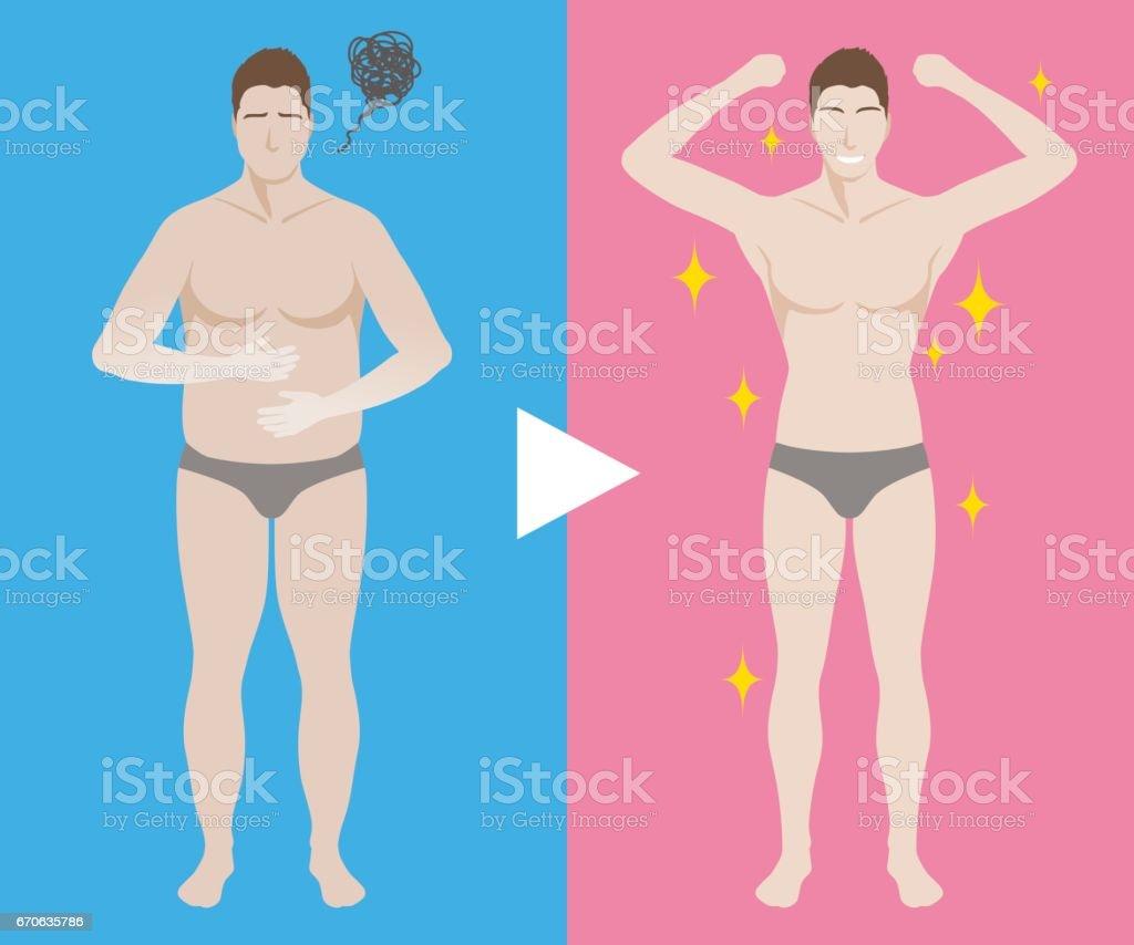 Coacalco vor und nach dem Coacalco vor und nach dem Abnehmen title=