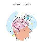 istock Mental Health Concept 1251291018