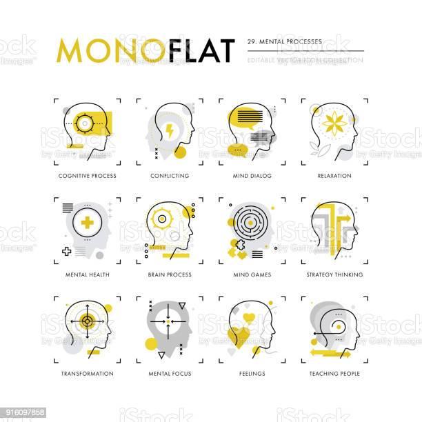 Mental processes monoflat icons vector id916097858?b=1&k=6&m=916097858&s=612x612&h=8peiw zgonwxm  uvowj4kx 4nq4sprnqky76kzy1cm=