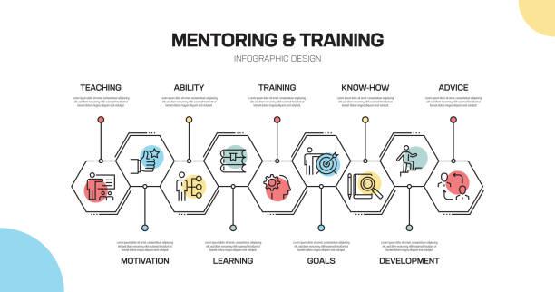 ilustraciones, imágenes clip art, dibujos animados e iconos de stock de mentoring y formación relacionada línea infografía diseño - training