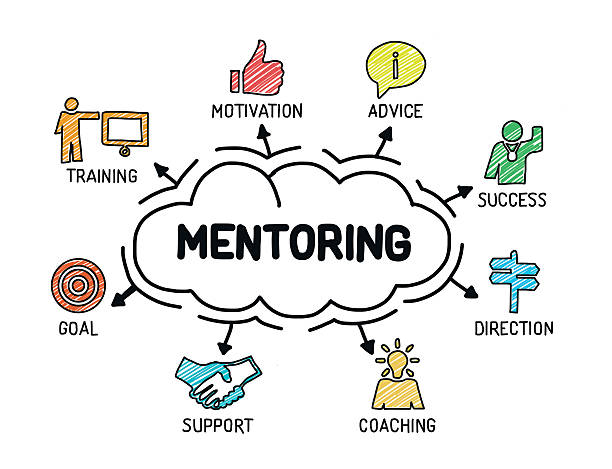 Mentoring. Chart with keywords and icons. Sketch vector art illustration