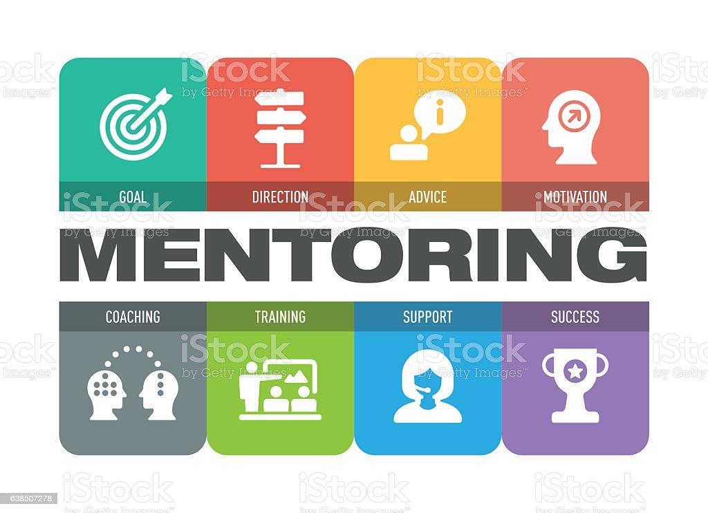 Mentoring Icon Set