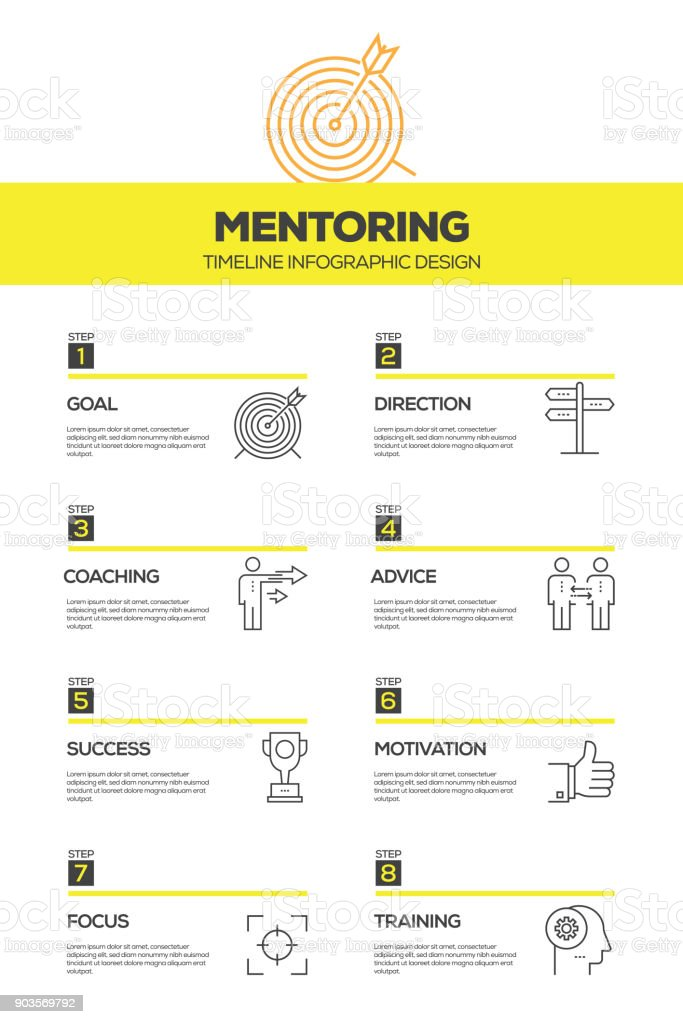 Mentoring Infographic Design Template Stock Vector Art More Images