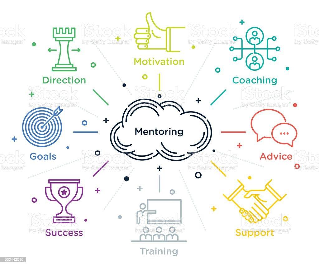 Mentoring vector art illustration
