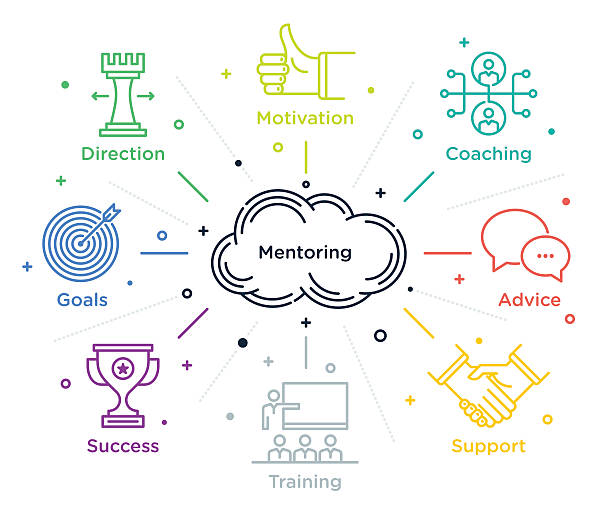 mentoring - autorytet stock illustrations