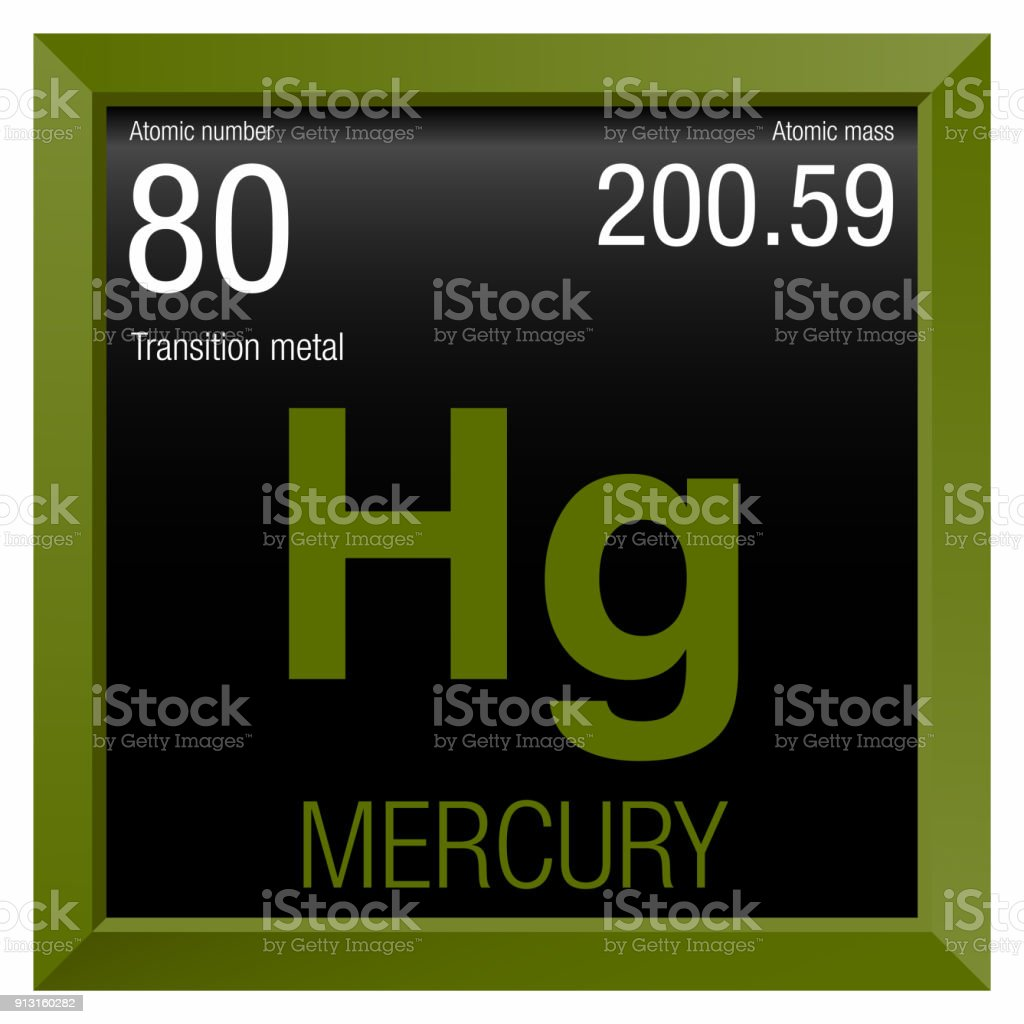 Mercury Symbol Element Number 80 Of The Periodic Table Of The