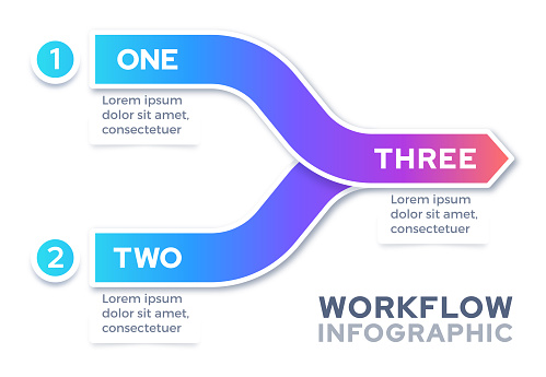 Merging Two Things Into One Workflow Infographic Design