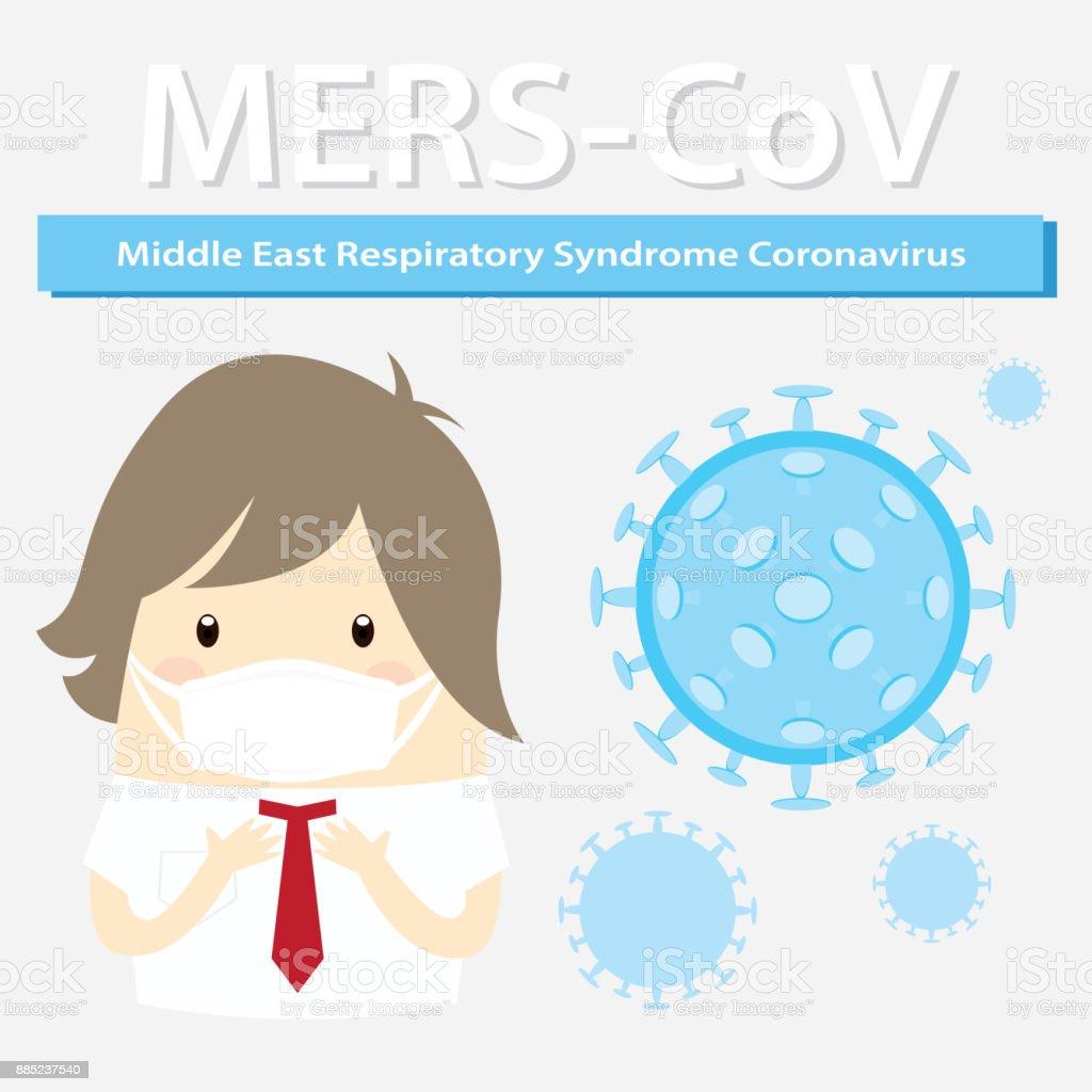 masque respiratoire coronavirus