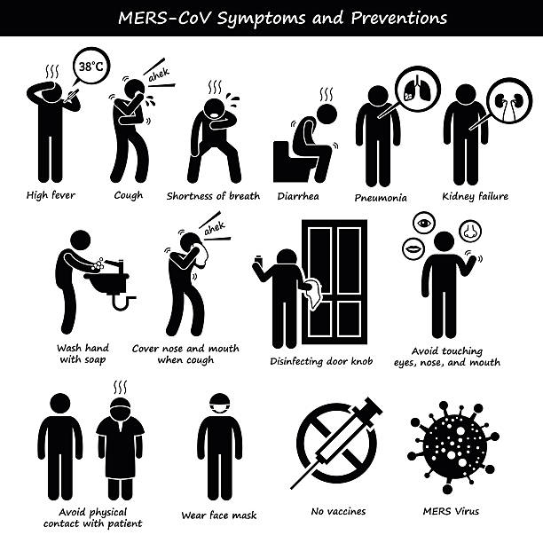 Mers-CoV Symptoms Transmission Prevention Stick Figure Pictogram Icons MERS-CoV virus symptoms are shortness of breath, fever, and cough. It also include how to prevent yourself from getting infected by MERS virus such as washing hand with soap, disinfection of door knob, and avoid contact with sick people. fever stock illustrations