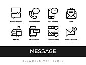 Message Keywords With Icons