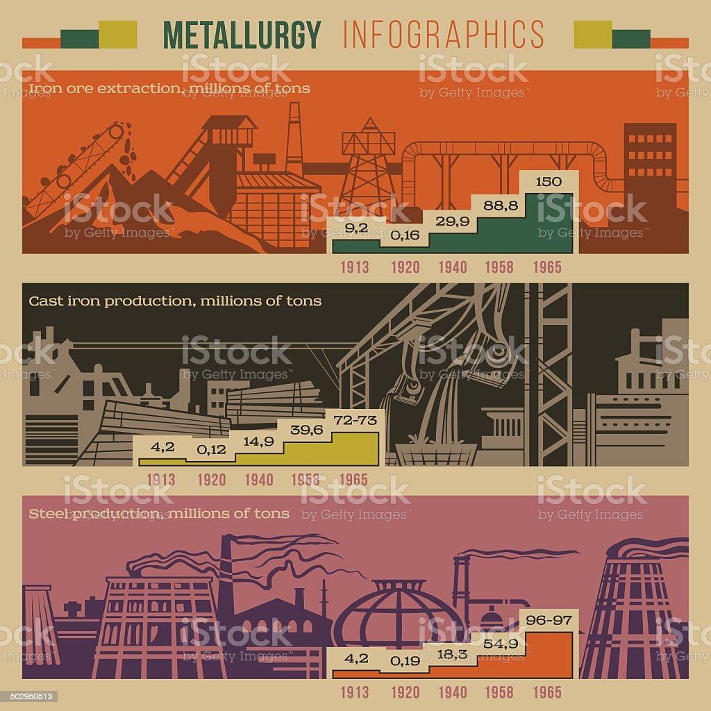 Metallurgy infographic vector art illustration