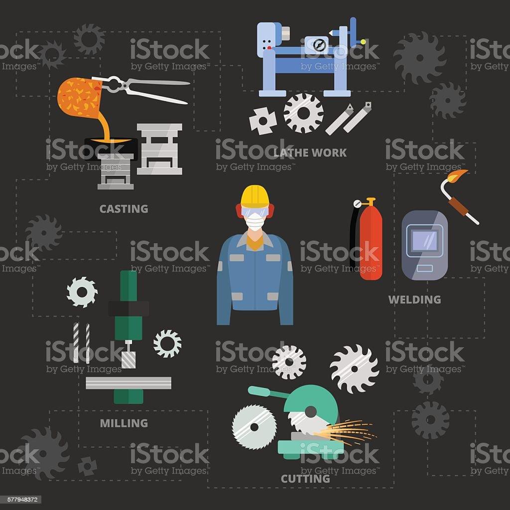 Metaworking poster. vector art illustration
