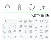 Meteo and weather vector icons